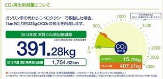 CO2_s.jpg